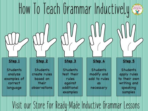 grammar inductively