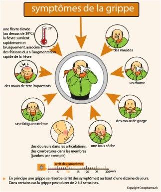 symptomes-grippe